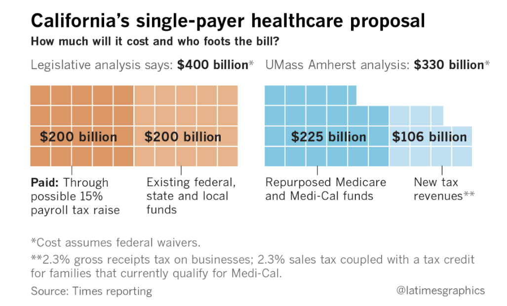 ca-healthcare-whopays