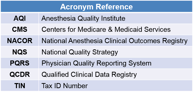 It's Your Money — Setting Up PQRS Reporting Through the ASA